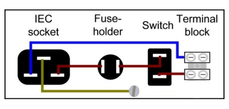 Diagram showing wiring between IEC inlet socket, fuse-holder, and mains switch.